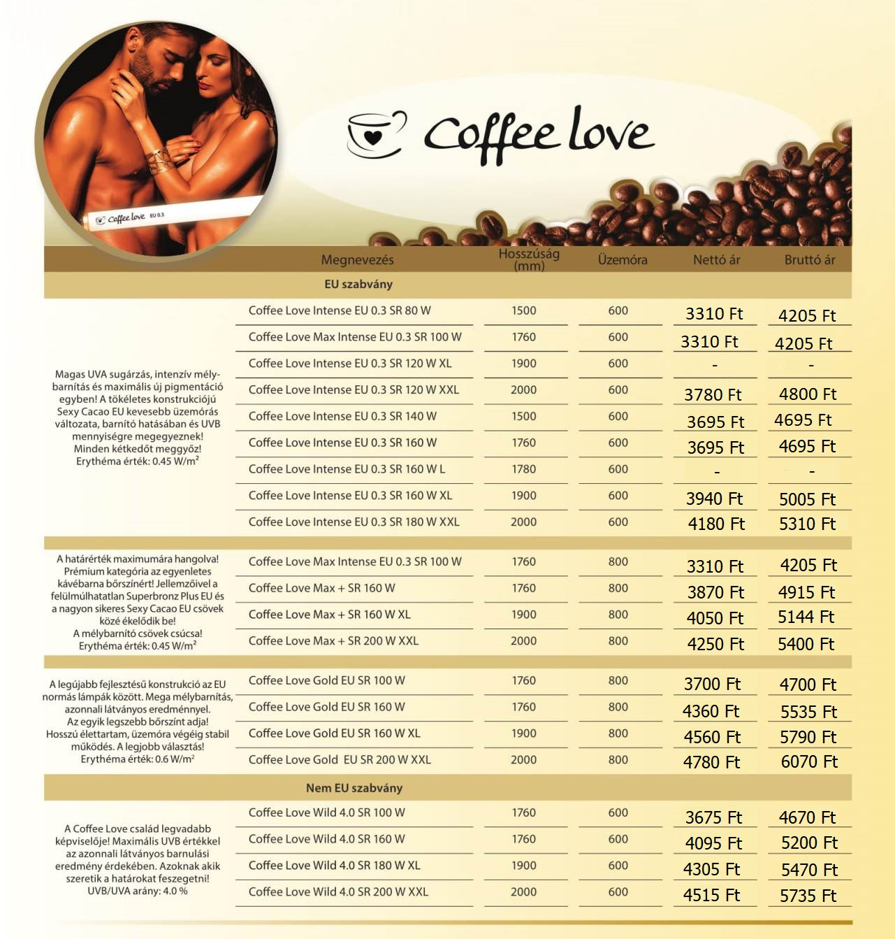 coffee love